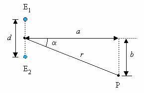 Abstand Zwischen Zwei Punkten Berechnen : damit ergeben sich a und b zu ~ Themetempest.com Abrechnung