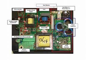 Gysmi 161 Inverter Service Manual Download  Schematics