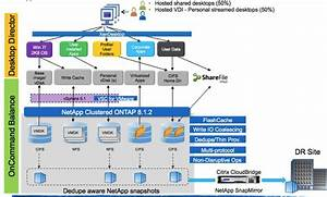 Excalibur  The Merge Of Xendesktop And Xenapp