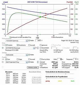 Wirkungsgrad Berechnen Motor : wirkungsgrad bei teillast was kommt am prop noch an ~ Themetempest.com Abrechnung
