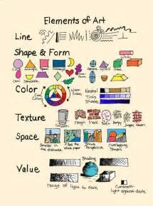 Visual Elements of Art