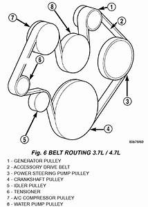 Serpentine Belt Routing  Serpentine Belt Routing For 2002 Dodge