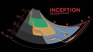 Inception  Diagrams Wallpapers Hd    Desktop And Mobile