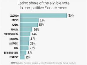 Do Latino voters matter in the midterm election? - CBS News