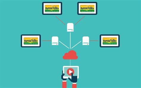 affichage bureau némésis studio société innovante au service du digital