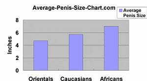 Is Your Guys Penis Above or Below the Average Girth Size