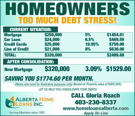 Debt Consolidation In Calgary Alberta. Certified Project Management Professional. Financial Modeling Internship. New Technology For Security Fiat Bravo Price. Hawaiian Airlines Credit Card Payment. Refrigeration Air Conditioning. Online Software Development Top Tech Schools. Slip And Fall Attorney Fort Lauderdale. Pag Ibig Housing Loan Calculator