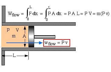 pressure volume work formula seicom