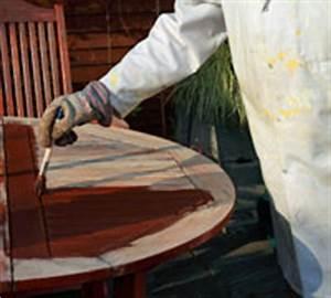 Salon De Jardin En Teck Massif Haut De Gamme : comment entretenir son mobilier de jardin en bois gamm vert ~ Teatrodelosmanantiales.com Idées de Décoration