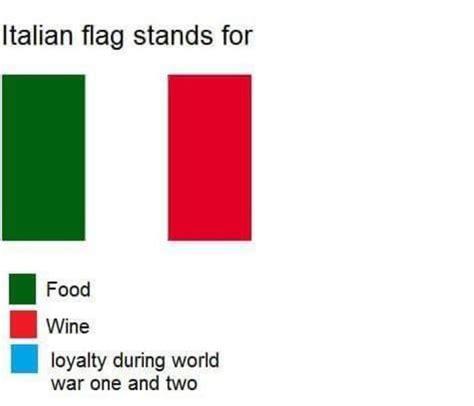 colors of the italian flag italian flag flag color representation parodies