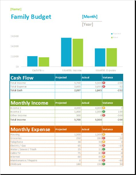 Family Budget Template Family Budget Spreadsheet Template Word Excel Templates