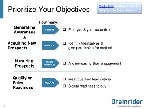 marcom strategy template b2b marketing communications plan template v3 2013