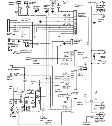 86 Ford Tauru Wiring Diagram by 1985 Ford F150 Fuse Box Wiring Library