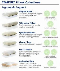 tempur ergonomic support pillow makes a difference award With difference between my pillow classic and my pillow premium