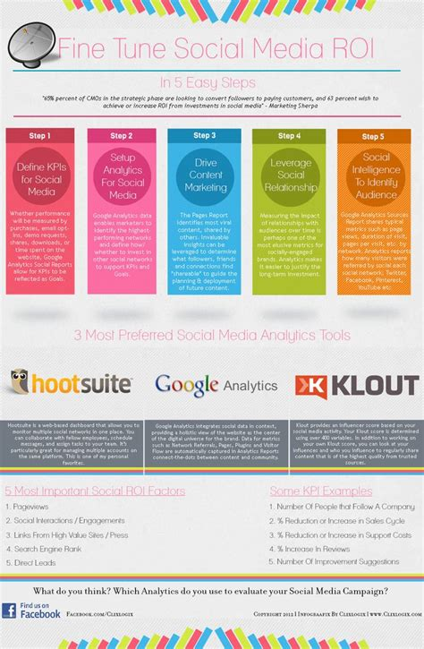 edf si鑒e social adresse tune your social media roi in 5 easy steps infographic