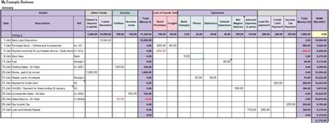 cashbook page template excel cash book for easy bookkeeping
