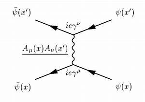 Ud30c Uc778 Ub9cc  Uac15 Uc758  Uc2dc Uccad  Watch Feynman U2019s Legendary Lectures