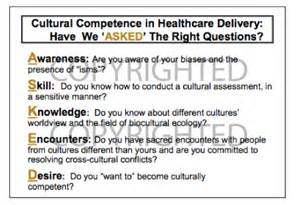 Model Cultural Competence in Health Care