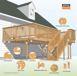 Decks  Railings  Stairs Builder