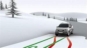 Trajectoire Automobile : qu 39 est ce que l 39 esp ~ Gottalentnigeria.com Avis de Voitures