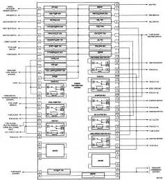 similiar pt cruiser fuse panel diagram keywords cruiser fuse box diagram furthermore 2006 pt cruiser fuse box diagram