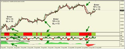 What Is Spread Betting In Forex Trading   Forex Robot ...