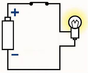 Bilder Lampen Mit Batterie : lektion 4 die batterie im elektrischen stromkreis medienwerkstatt wissen 2006 2017 ~ Markanthonyermac.com Haus und Dekorationen
