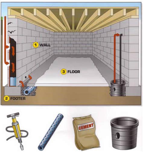 How To Waterproof Interior Basement Walls - basement waterproofing everdry basement waterproofing