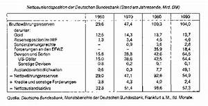 W Berechnen : w hrungsreserve wirtschaftslexikon ~ Themetempest.com Abrechnung