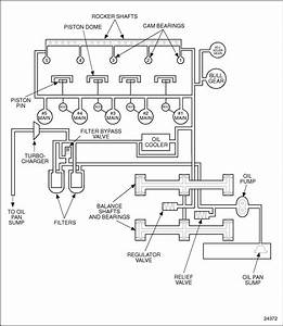 Diagram Switch Wiring Ignition Ksi32