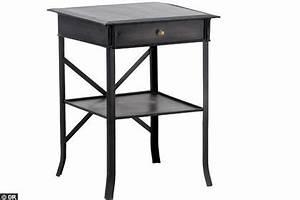 Table De Nuit Industriel : a chacun sa table de nuit c t maison ~ Teatrodelosmanantiales.com Idées de Décoration