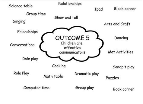 the 25 best eylf learning outcomes ideas on 842 | 71b5f1fd53533f350e883926b28da7b9 eylf outcomes learning stories