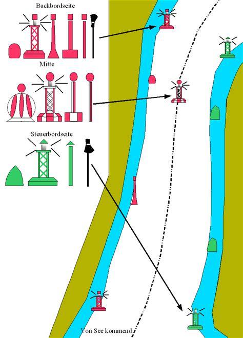 Vaarbewijs Boek Pdf by Vaarwater Wikipedia