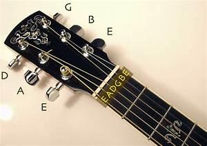 Online Guitar Tuner  Tune Your Guitar Online