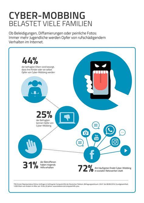 Schutz Gegen Aussenlaerm by Computerhilfe Plus Der Telekom Bietet Schutz Gegen Cyber