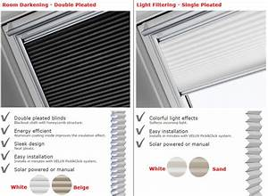 Velux Venting Skylight Manual    Vs Model    Accent