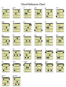 Free Beginner Guitar Chords Chart