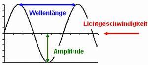 Wellenlänge Licht Berechnen : licht und farbe ~ Themetempest.com Abrechnung