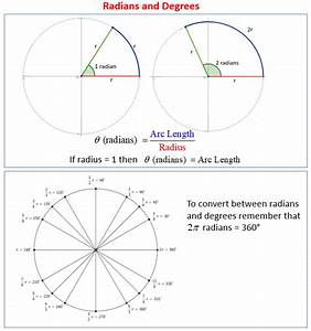 Radians And Degrees  Solutions  Examples  Worksheets  Videos