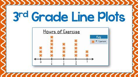 line plot 5th grade central tendency worksheets problems