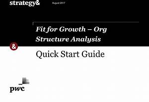 Fit For Growth  U2013 Outside In Analysis Data Ingest Spans And