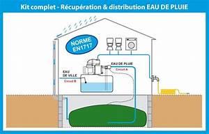 Système De Récupération D Eau De Pluie : r servoir d 39 eau de pluie pour l 39 habitat abeko ~ Dailycaller-alerts.com Idées de Décoration