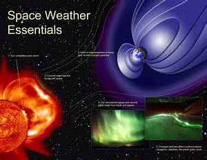 Should we worry about geomagnetic storms caused by solar ...