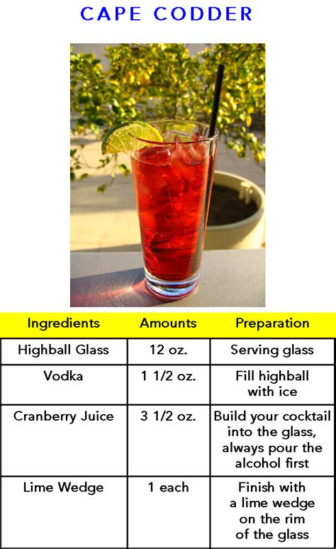 Cape Cod Cocktail Recipe