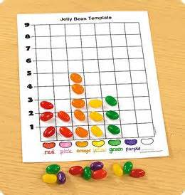 40 best preschool graphing images on school 873 | ac67d23e84c56b100c5e034585fdd77d jelly bean counting preschool easter graphing kindergarten