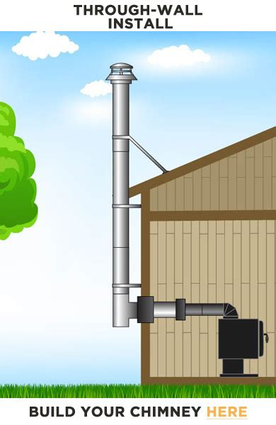 planning  chimney pipe stove pipe installation