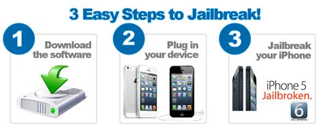 how to jailbreak iphone 4s how to jailbreak iphone 4s get your problem solved How T