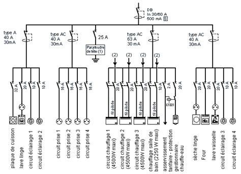 schema electrique la norme nfc 15100