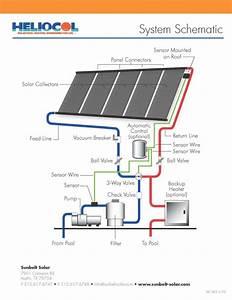 Buy Heliocol Solar Pool Heaters
