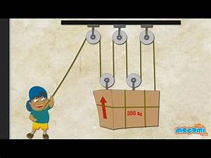 What is a Pulley? (With Narration) - Simple Machines ...